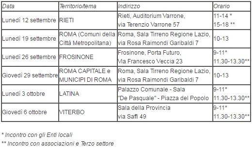 Calendario Piano Sociale Lazio
